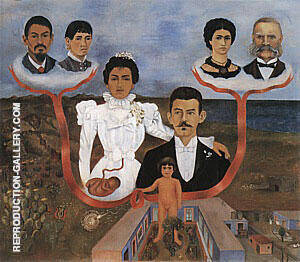 Reproduction of My Grandparents My Parents and I 1936 by Frida Kahlo | Oil Painting Replica On CanvasReproduction Gallery