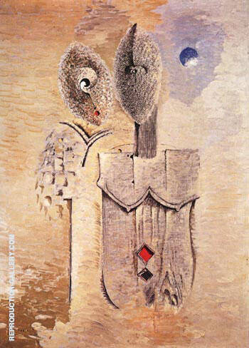 Two Sisters, 1906 By Max Ernst
