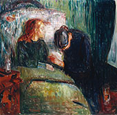 The Sick Child c1885 By Edvard Munch