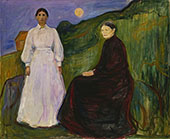 Mother and Daughter 1897 By Edvard Munch