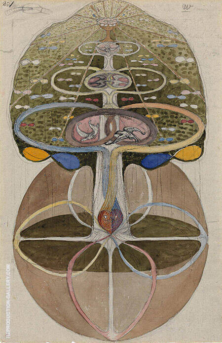 Untitled Painting By Hilma AF Klint - Reproduction Gallery