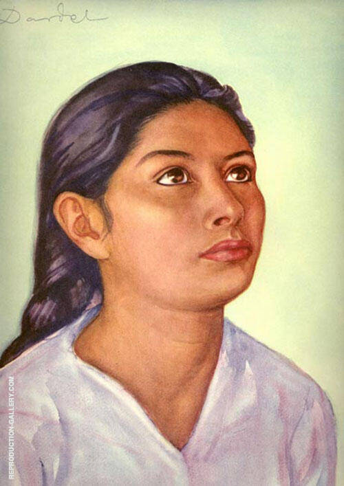 Mexican Girl 1940 By Nils Dardel