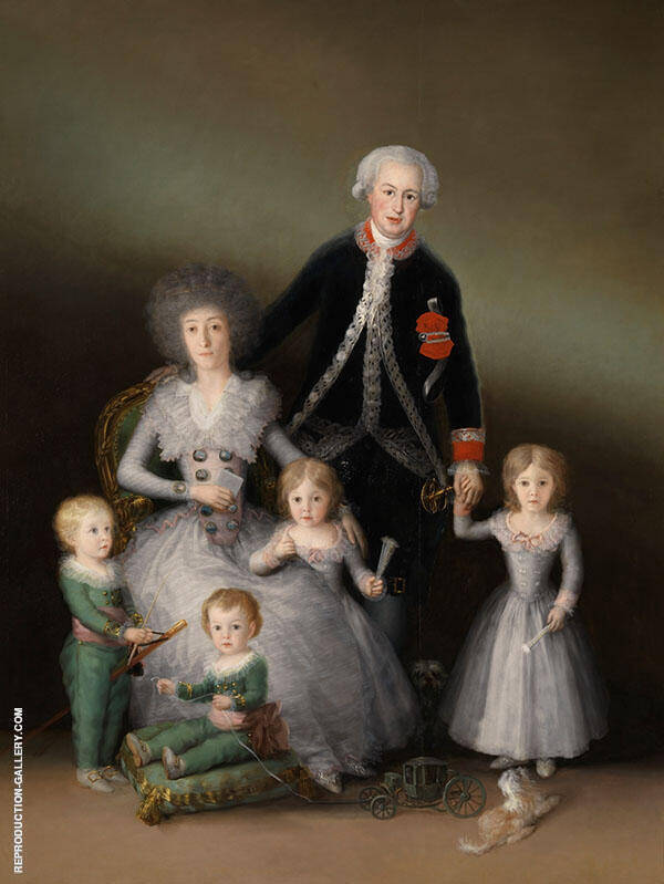 The Duke and Duchess of Osuna and their Children c1787 By Francisco Goya